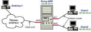 schema-proxy