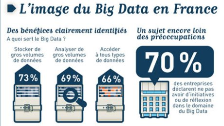 zdnet big data